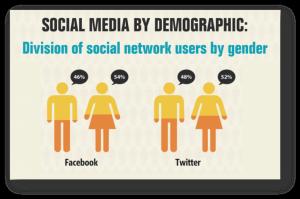 redes sociales esmadeco