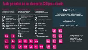 elementos-fundamentales